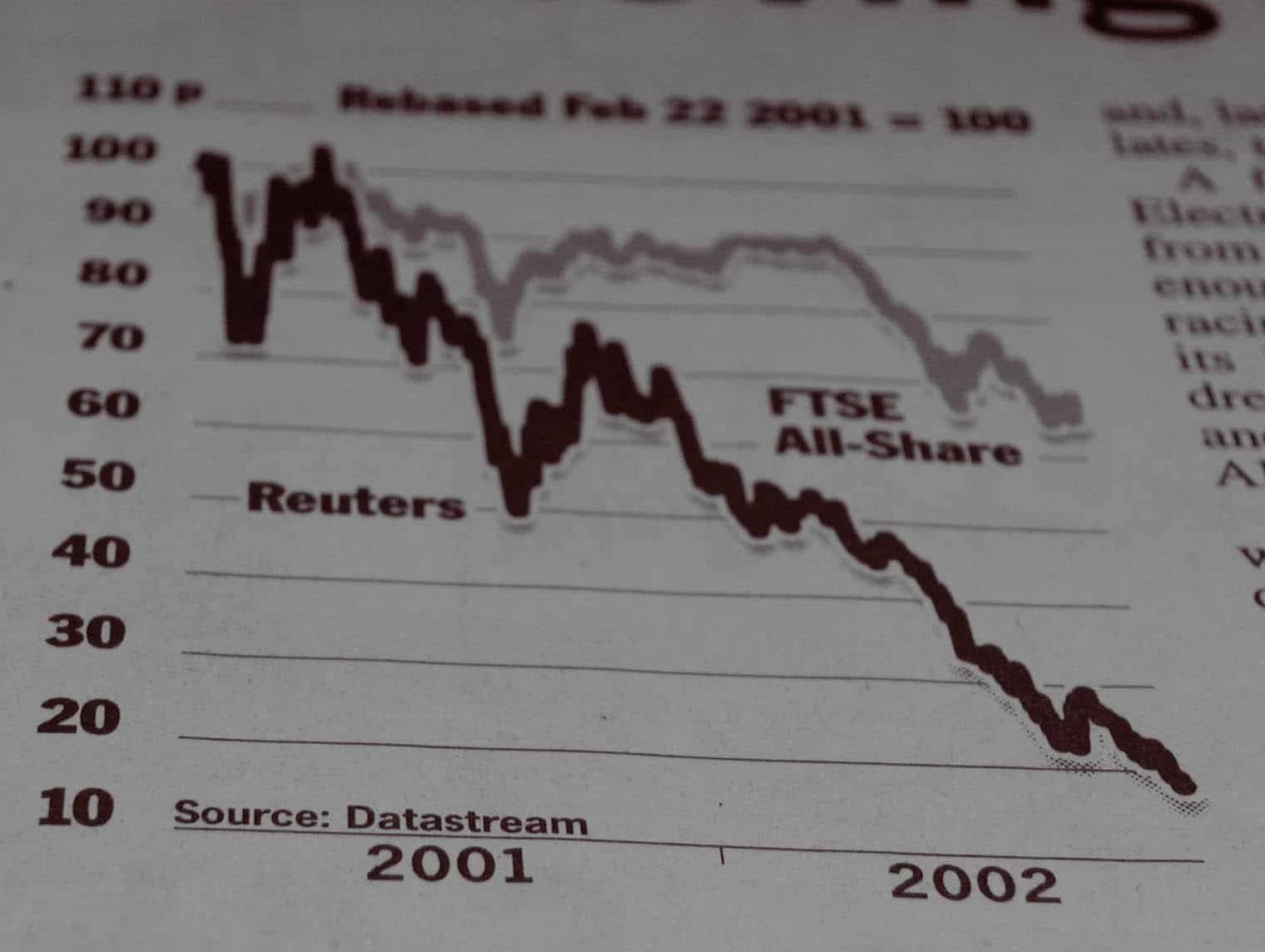 Ütik az OTP-t, -6%-ban a részvény