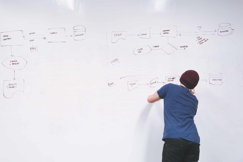 44 Minneres vállalkozás ötlet, melyek startup ötletként is megállják a helyüket