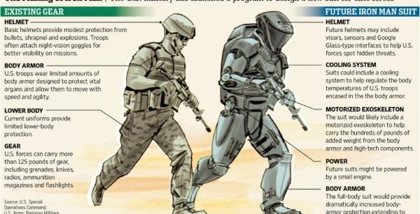 Vasember ruhát nyomtat az amerikai hadsereg