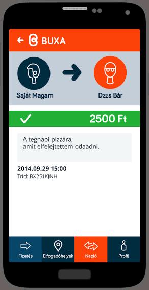 Buxa – Mobilpénztárca applikáció – Startup adatbázis