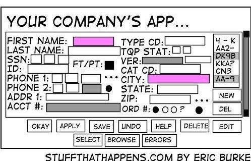 Mi a különbség a te első applikációd és a legjobb appok között? Egy ábra amiből azonnal rájössz