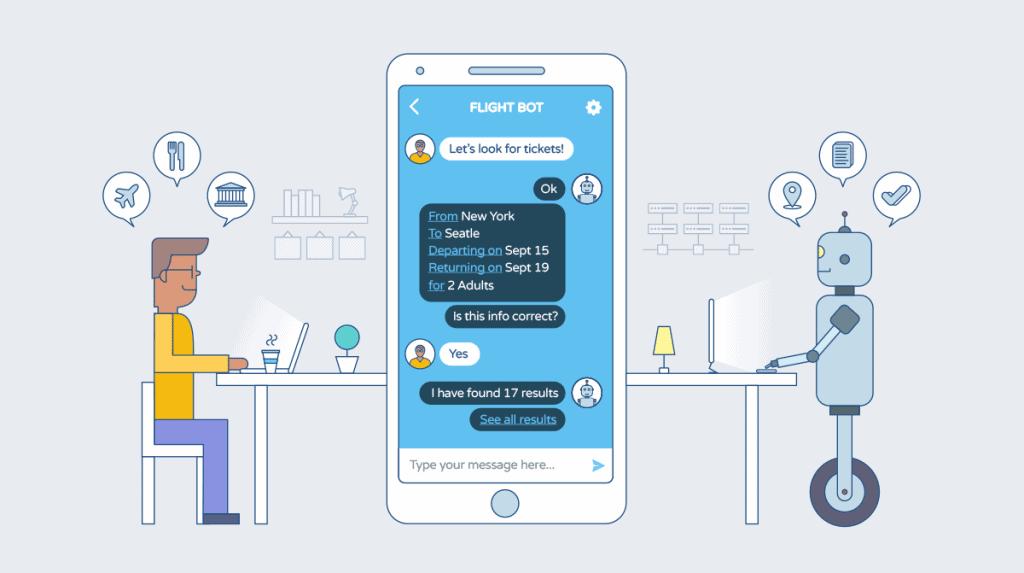 Ötletek, hogy mire használd a chatbotot a vállalkozásodban