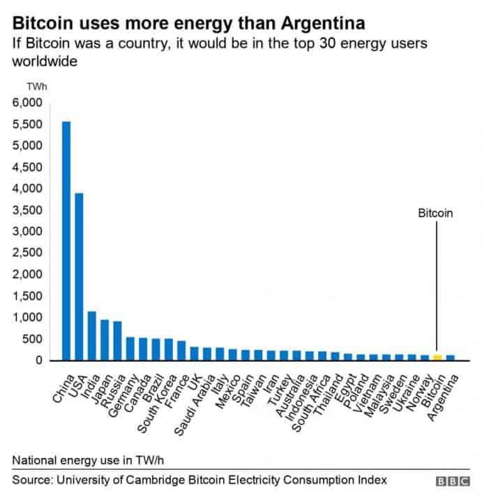 ropogós bitcoin